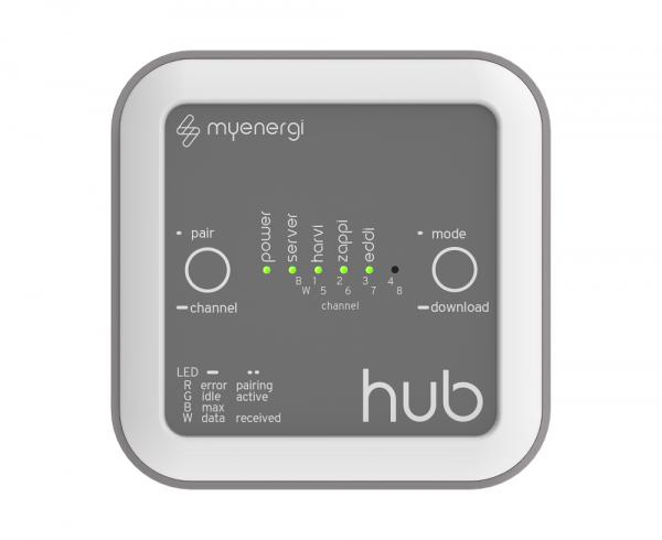 myenergi hub + app